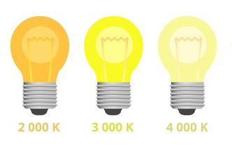 Farbtemperaturen von G4 LED Lampen