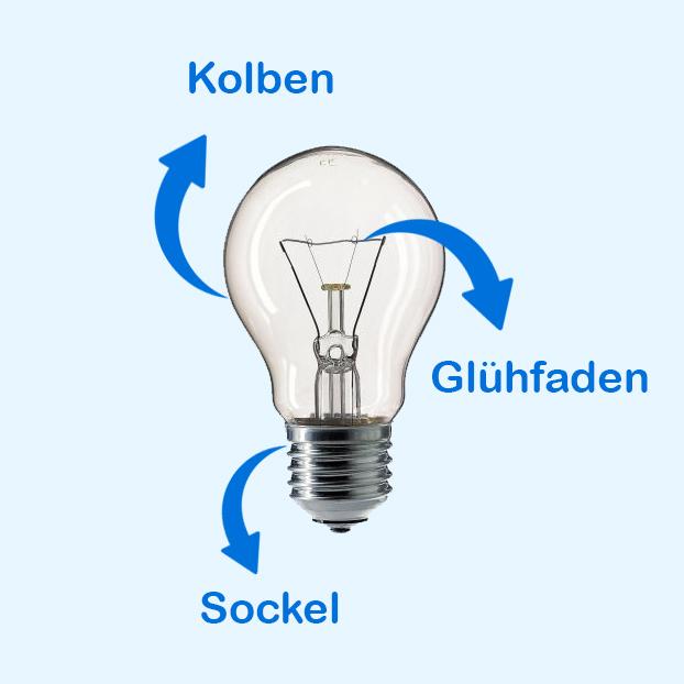 Symbolbild zum Aufbau einer Glühbirne